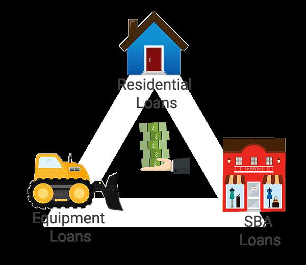 liberty-bank-loans
